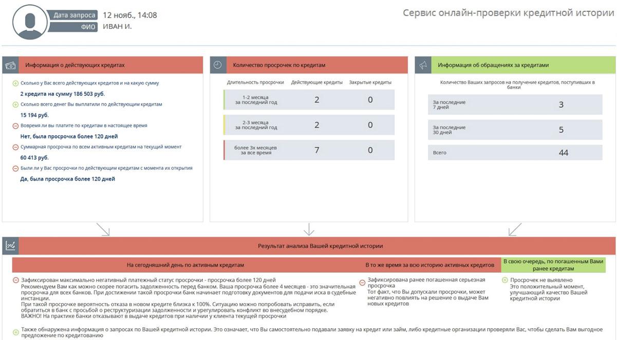 как узнать задолженность по налогам ип по огрнип онлайн без регистрации
